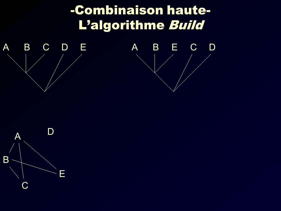 EDCBADCEBA E C B A D