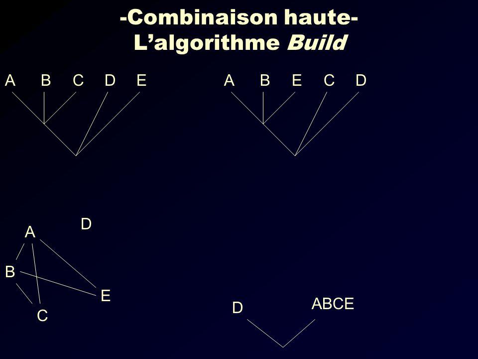 EDCBADCEBA E C B A D D ABCE