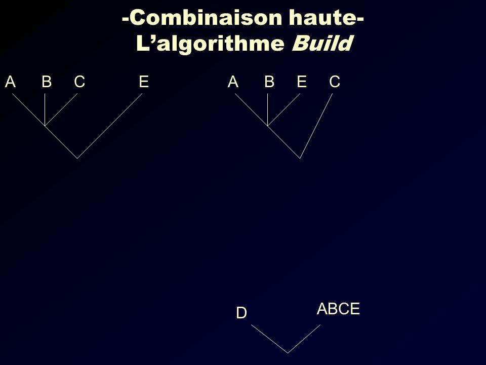 -Combinaison haute- Lalgorithme Build ECBACEBA D ABCE
