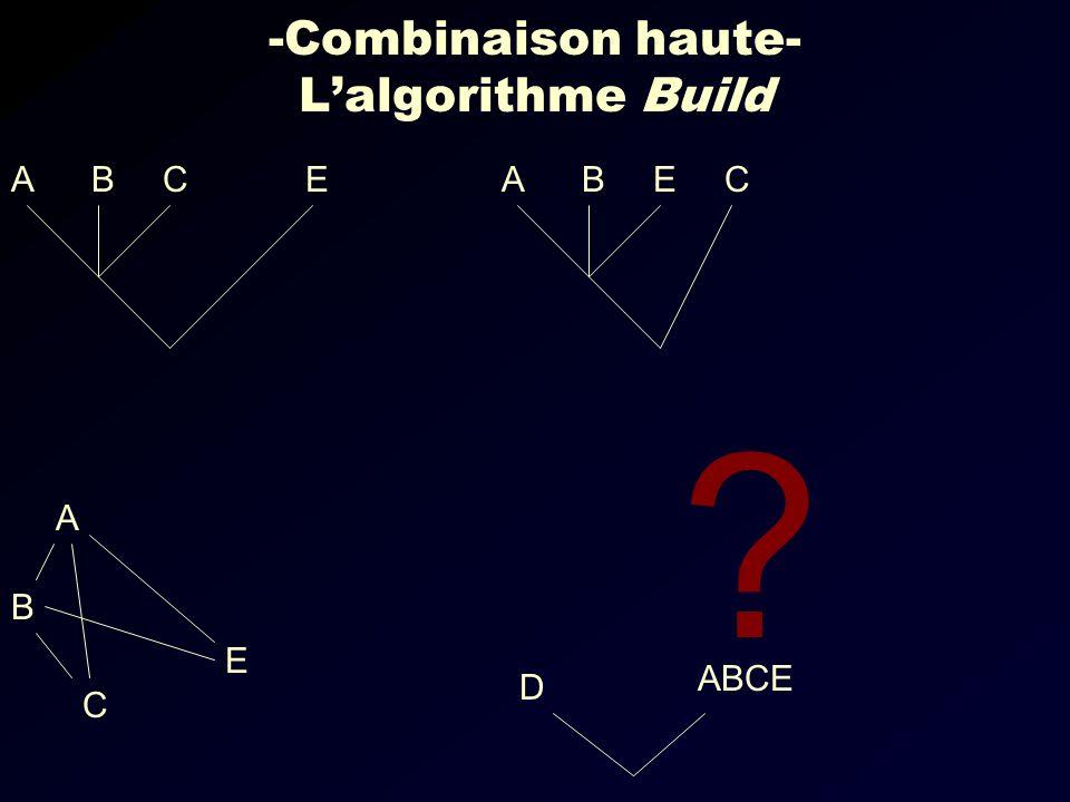 -Combinaison haute- Lalgorithme Build ECBACEBA D ABCE E C B A ?