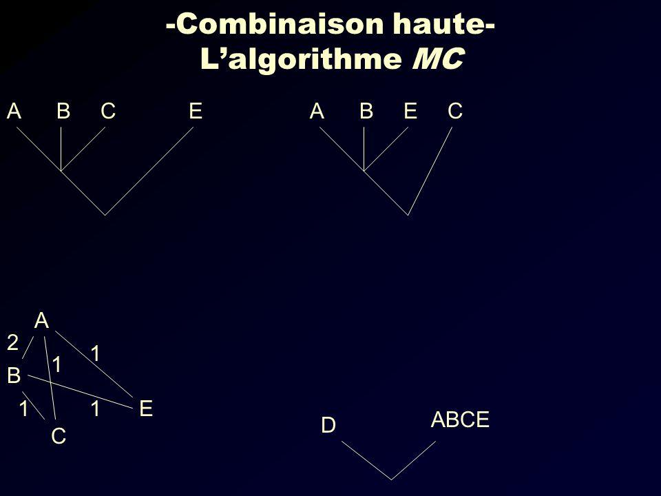 -Combinaison haute- Lalgorithme MC ECBACEBA D ABCE E C B A 1 11 1 2