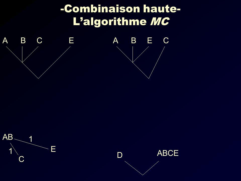 -Combinaison haute- Lalgorithme MC ECBACEBA D ABCE E AB C 1 1