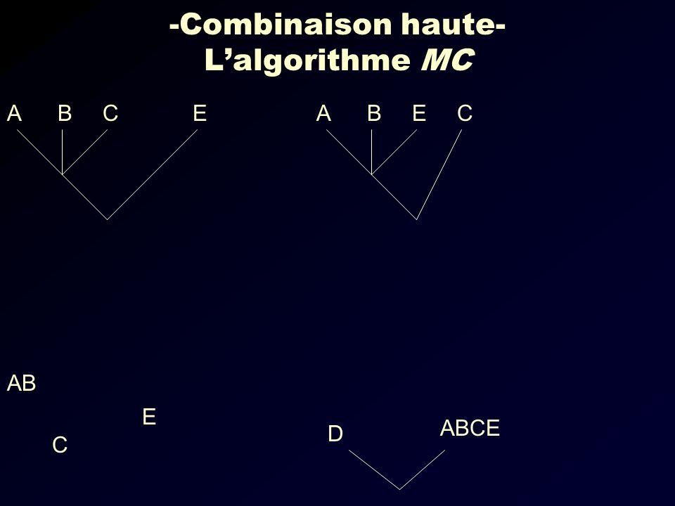 -Combinaison haute- Lalgorithme MC ECBACEBA D ABCE E AB C