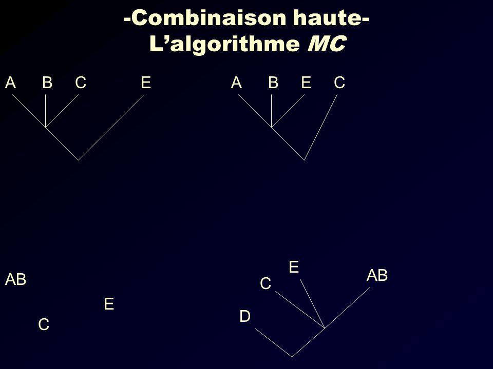 -Combinaison haute- Lalgorithme MC ECBACEBA D AB E C E C