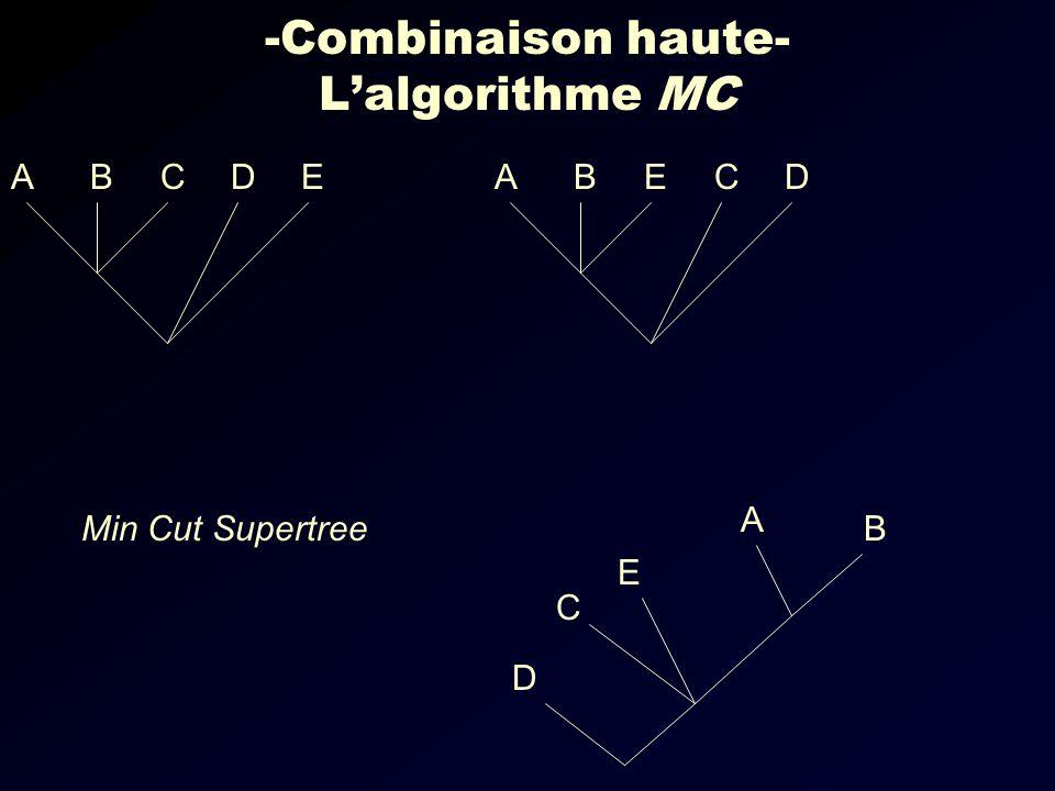 -Combinaison haute- Lalgorithme MC D A E C B EDCBADCEBA Min Cut Supertree