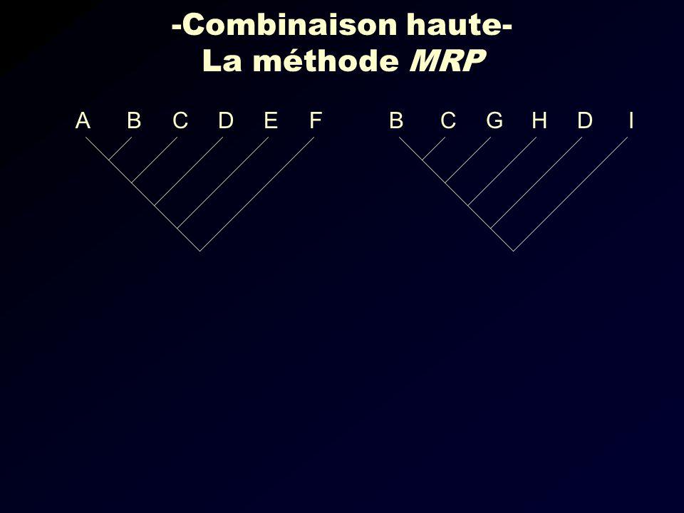 -Combinaison haute- La méthode MRP FEDCBAIDHGCB