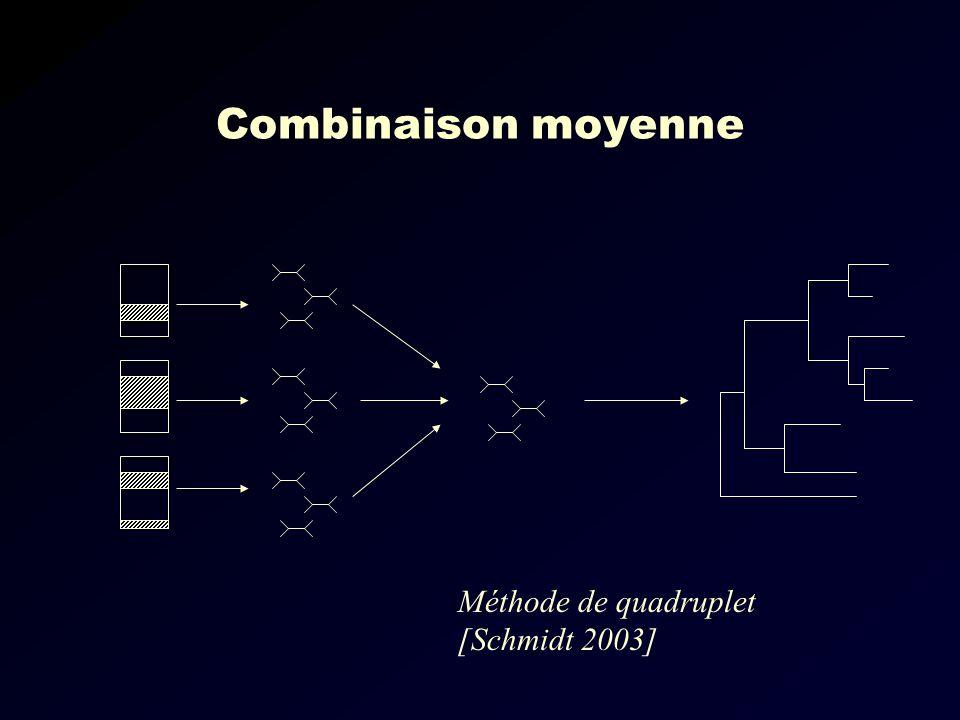 Combinaison moyenne Méthode de quadruplet [Schmidt 2003]