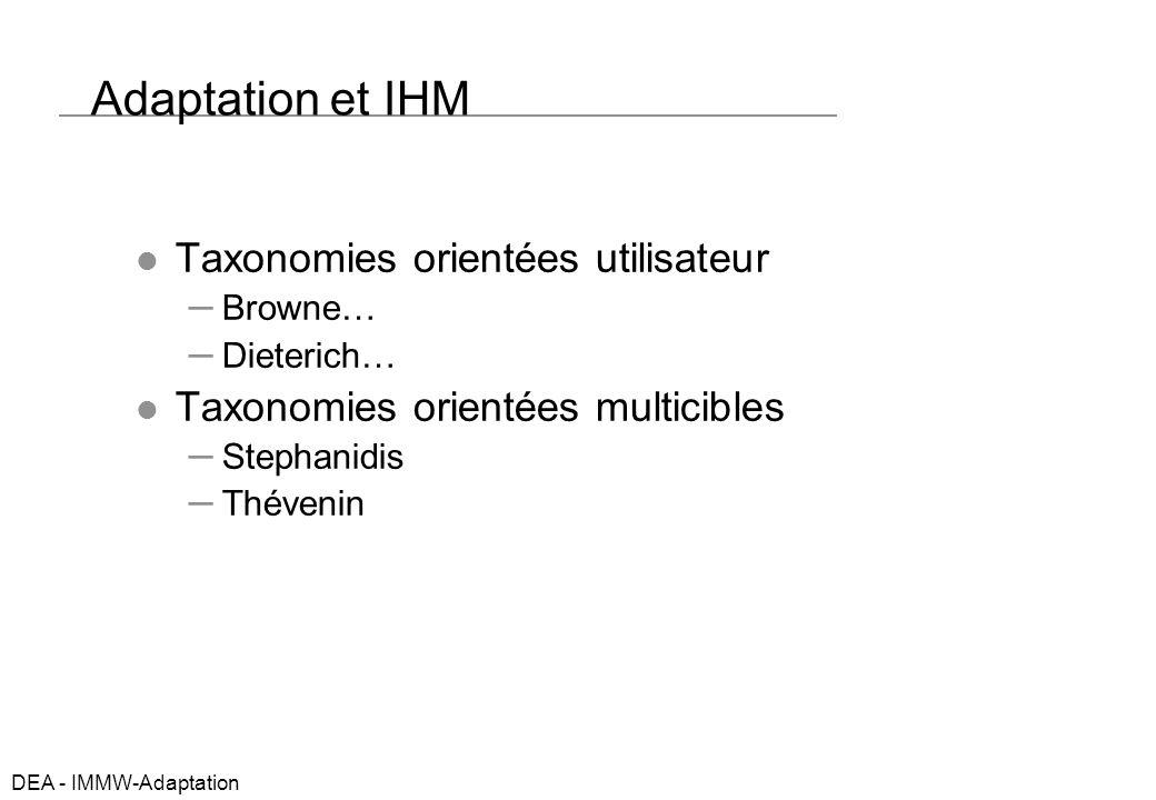 DEA - IMMW-Adaptation Adaptation et IHM Taxonomies orientées utilisateur – Browne… – Dieterich… Taxonomies orientées multicibles – Stephanidis – Thévenin