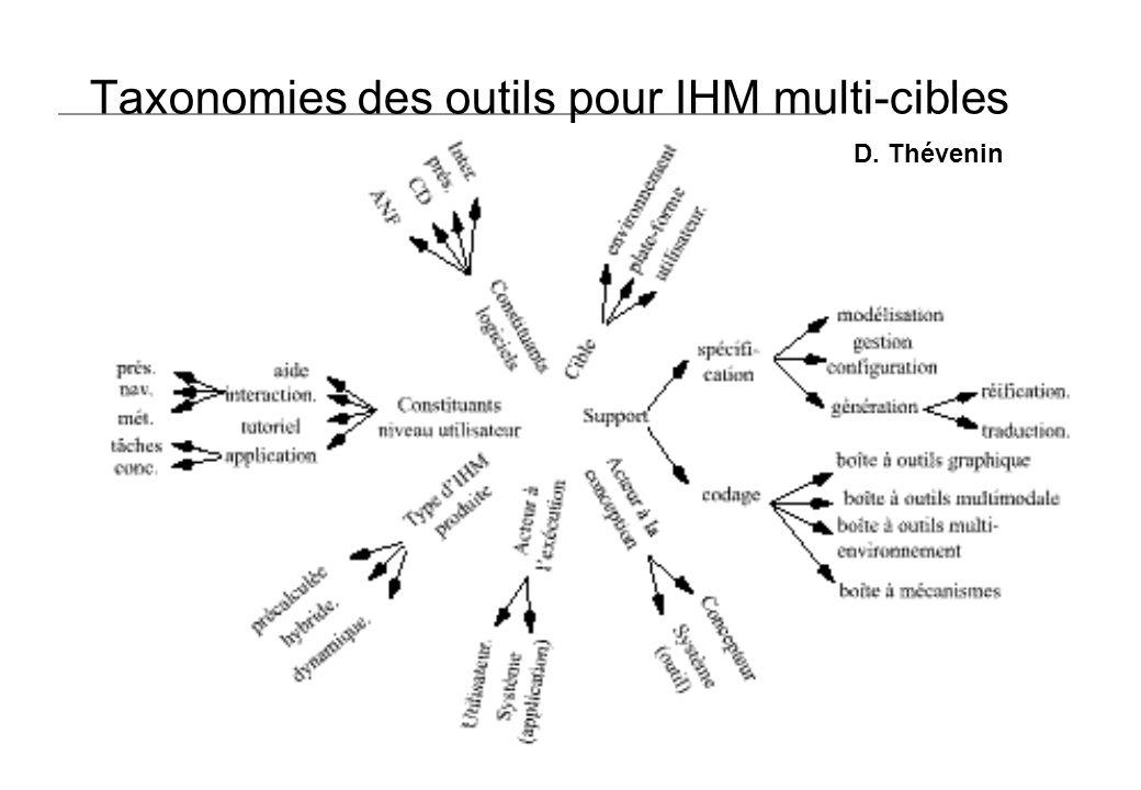 DEA - IMMW-Adaptation Taxonomies des outils pour IHM multi-cibles D. Thévenin
