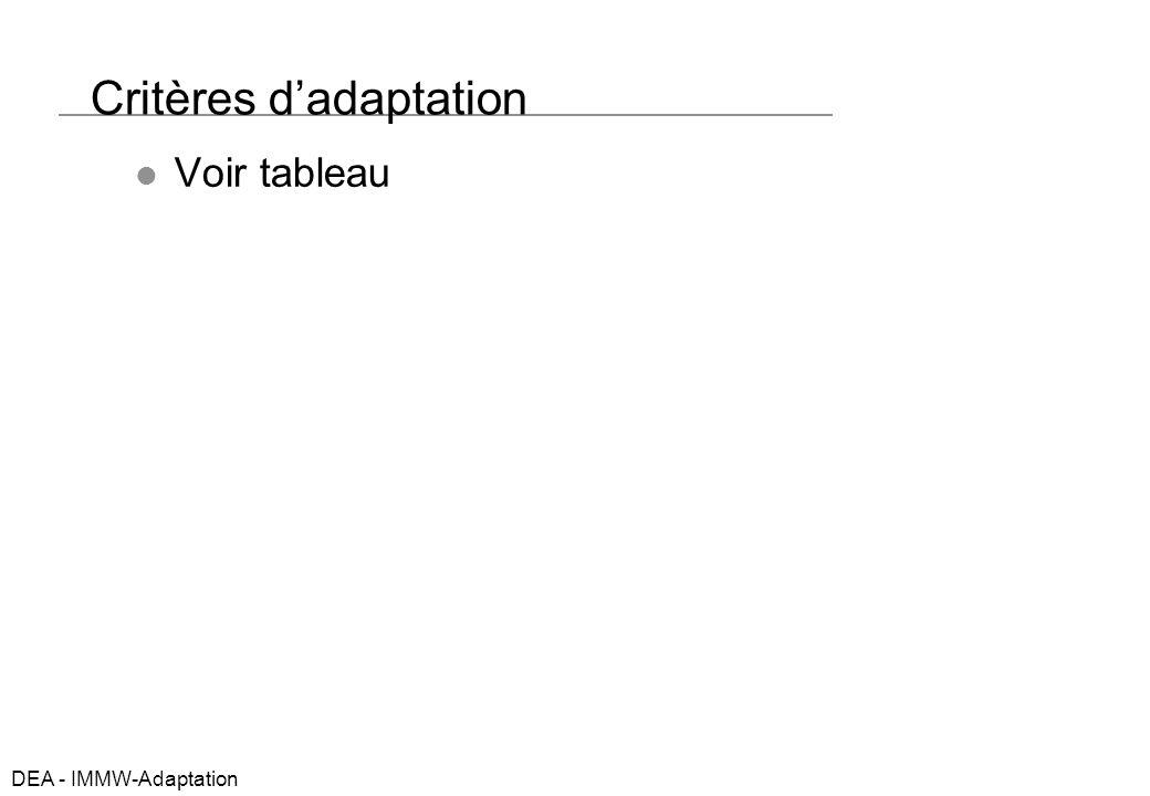 DEA - IMMW-Adaptation Critères dadaptation Voir tableau