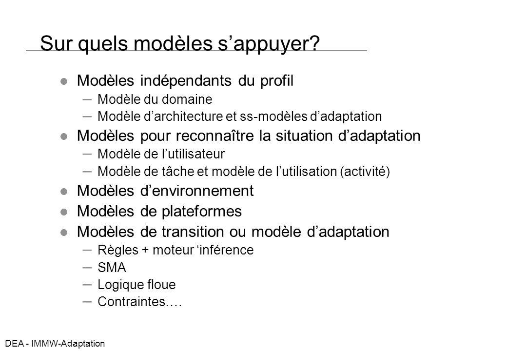 DEA - IMMW-Adaptation Sur quels modèles sappuyer.