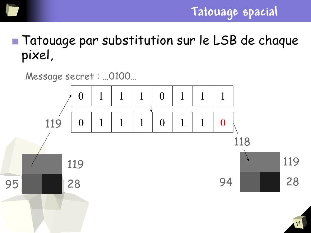 11 Tatouage par substitution sur le LSB de chaque pixel, Plan Tatouage spacial 01110111 Message secret : …0100… 119 01110110 118 119 95 94 28