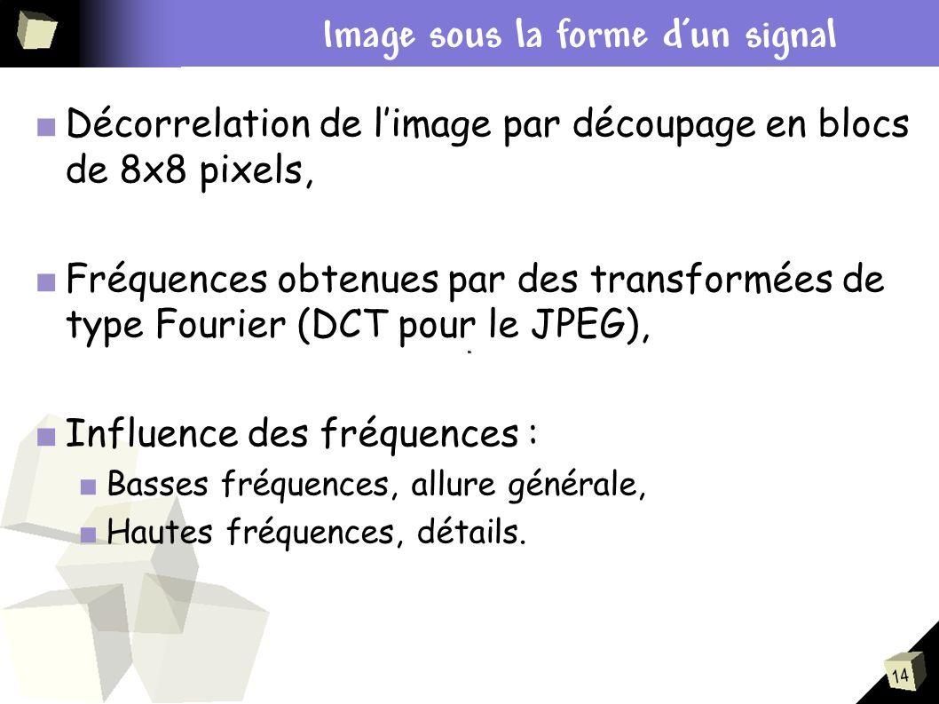 14 Plan Décorrelation de limage par découpage en blocs de 8x8 pixels, Fréquences obtenues par des transformées de type Fourier (DCT pour le JPEG), Inf