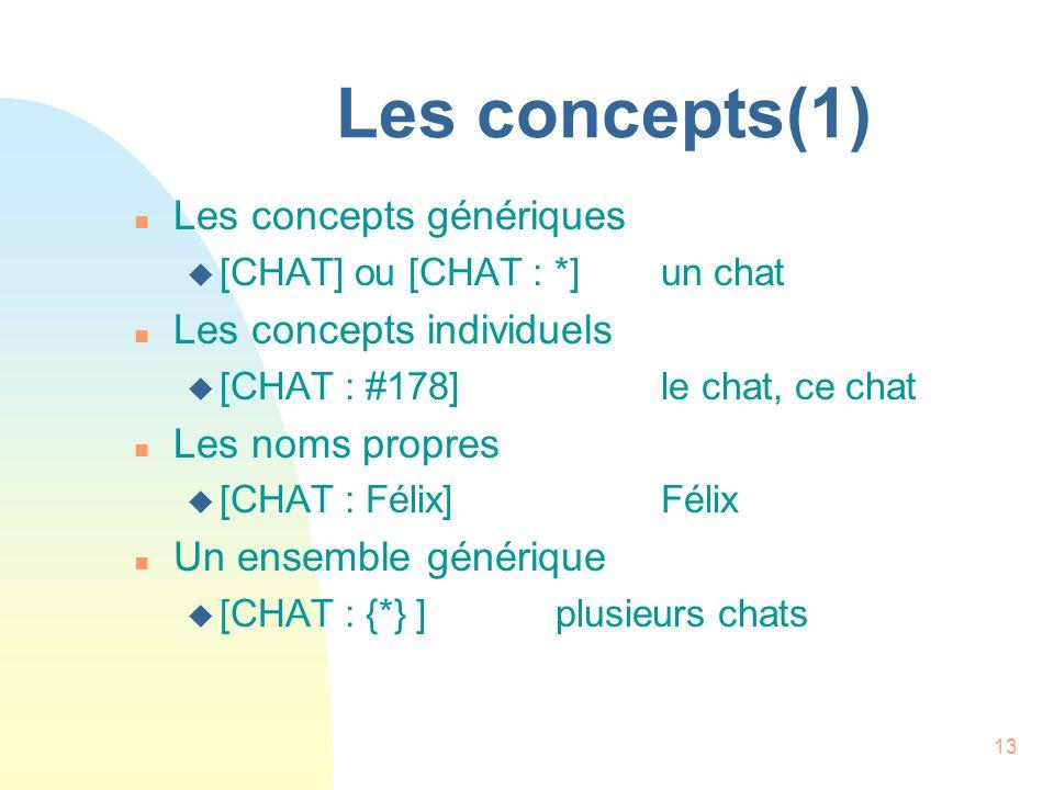 13 Les concepts(1) n Les concepts génériques u [CHAT] ou [CHAT : *]un chat n Les concepts individuels u [CHAT : #178]le chat, ce chat n Les noms propr