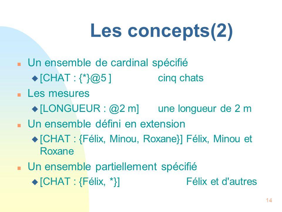 14 Les concepts(2) n Un ensemble de cardinal spécifié u [CHAT : {*}@5 ]cinq chats n Les mesures u [LONGUEUR : @2 m]une longueur de 2 m n Un ensemble d