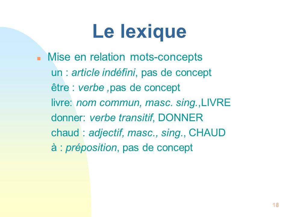 18 Le lexique n Mise en relation mots-concepts un: article indéfini, pas de concept être : verbe,pas de concept livre: nom commun, masc. sing.,LIVRE d