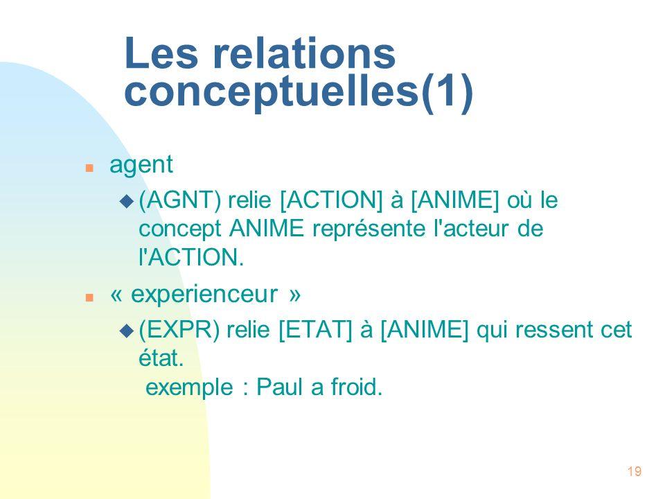 19 Les relations conceptuelles(1) n agent u (AGNT) relie [ACTION] à [ANIME] où le concept ANIME représente l'acteur de l'ACTION. n « experienceur » u