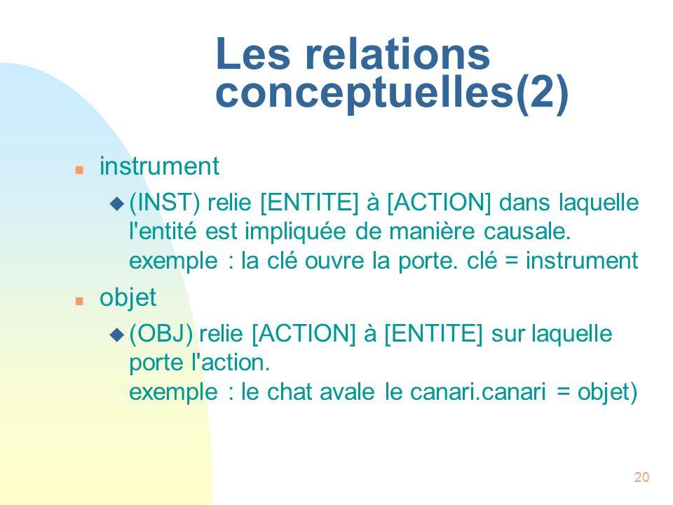 20 Les relations conceptuelles(2) n instrument u (INST) relie [ENTITE] à [ACTION] dans laquelle l'entité est impliquée de manière causale. exemple : l