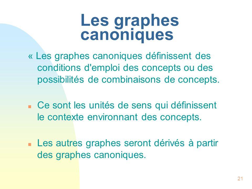 21 Les graphes canoniques « Les graphes canoniques définissent des conditions d'emploi des concepts ou des possibilités de combinaisons de concepts. n