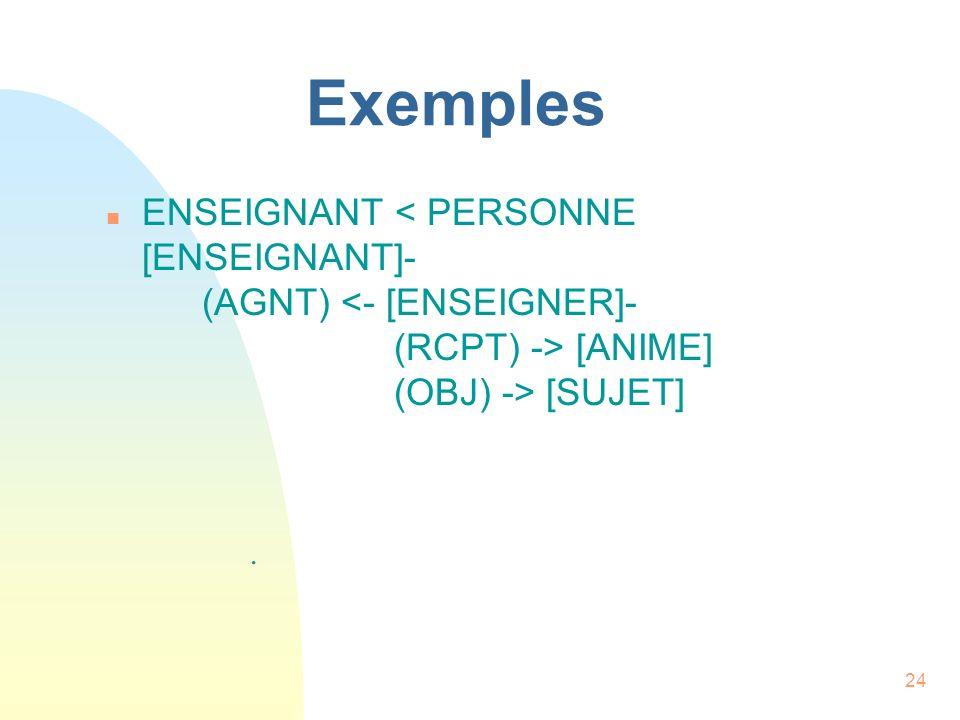 24 Exemples n ENSEIGNANT [ANIME] (OBJ) -> [SUJET].