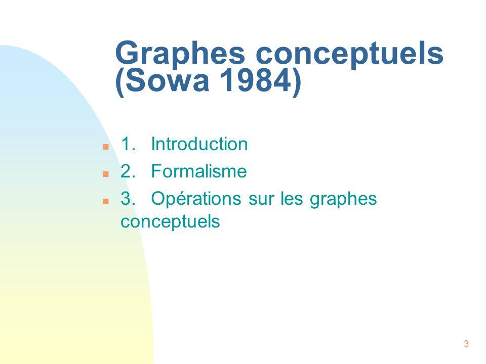 3 Graphes conceptuels (Sowa 1984) n 1.Introduction n 2.Formalisme n 3.Opérations sur les graphes conceptuels