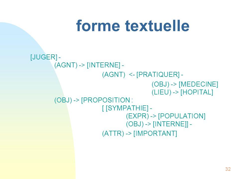 32 forme textuelle [JUGER] - (AGNT) -> [INTERNE] - (AGNT) <- [PRATIQUER] - (OBJ) -> [MEDECINE] (LIEU) -> [HOPITAL] (OBJ) -> [PROPOSITION : [ [SYMPATHI