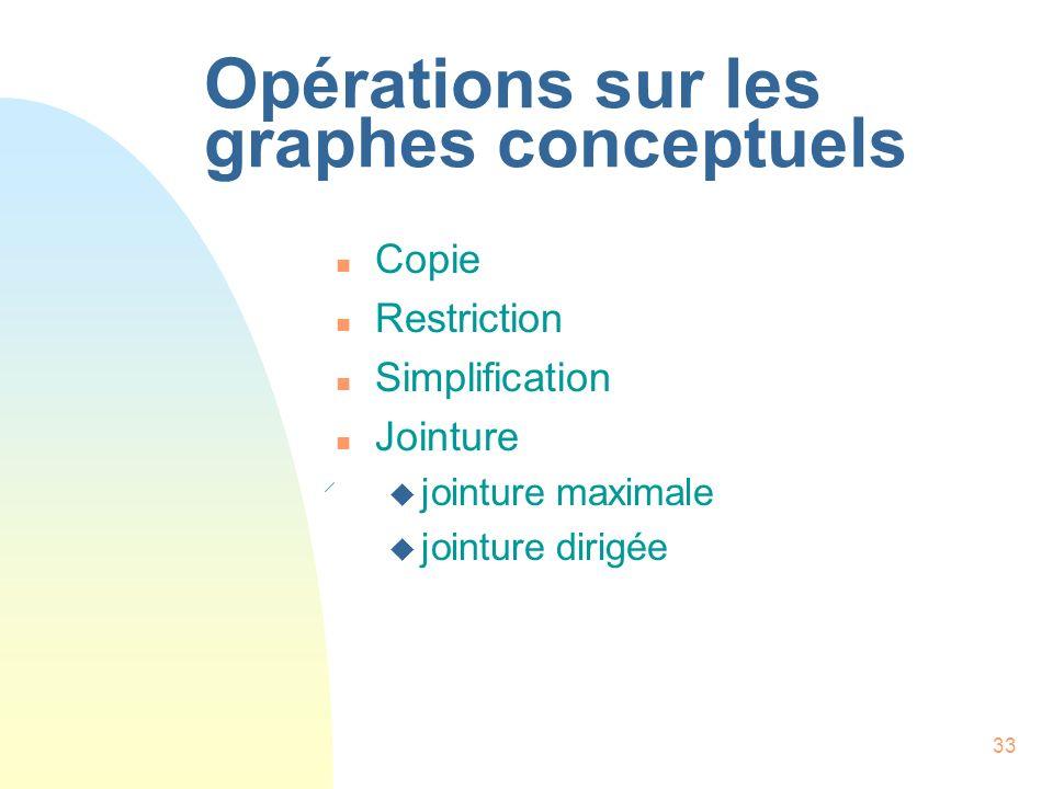 33 Opérations sur les graphes conceptuels n Copie n Restriction n Simplification n Jointure u jointure maximale u jointure dirigée