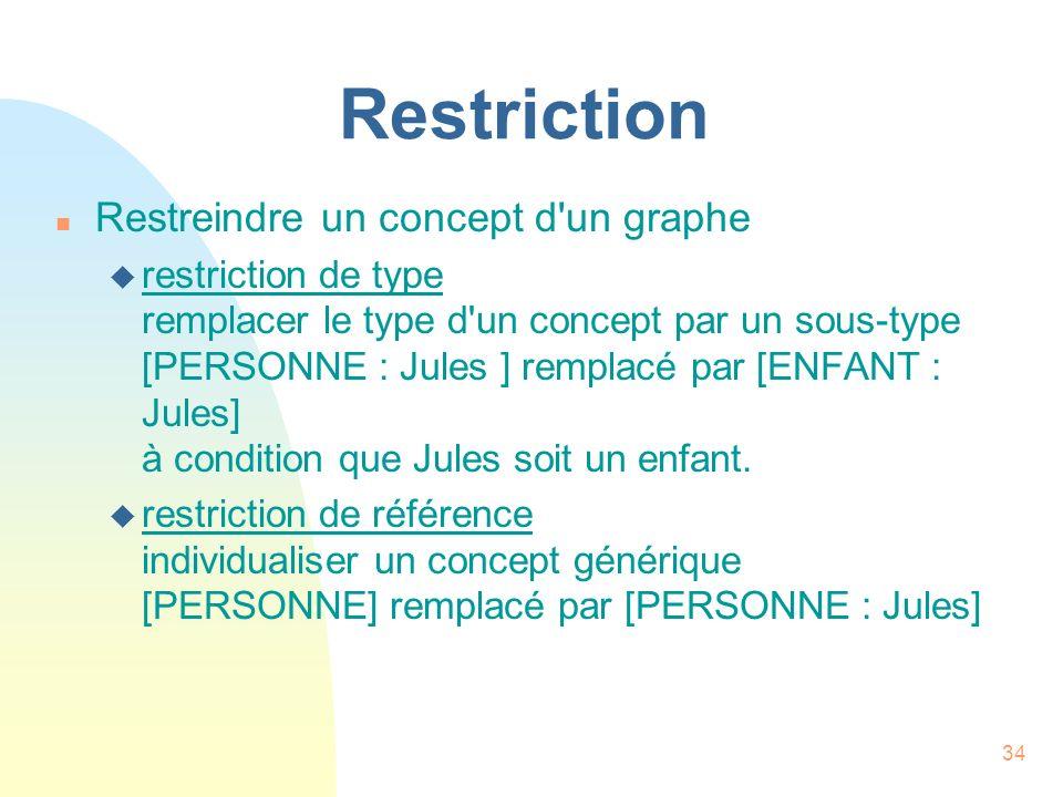 34 Restriction n Restreindre un concept d'un graphe u restriction de type remplacer le type d'un concept par un sous-type [PERSONNE : Jules ] remplacé