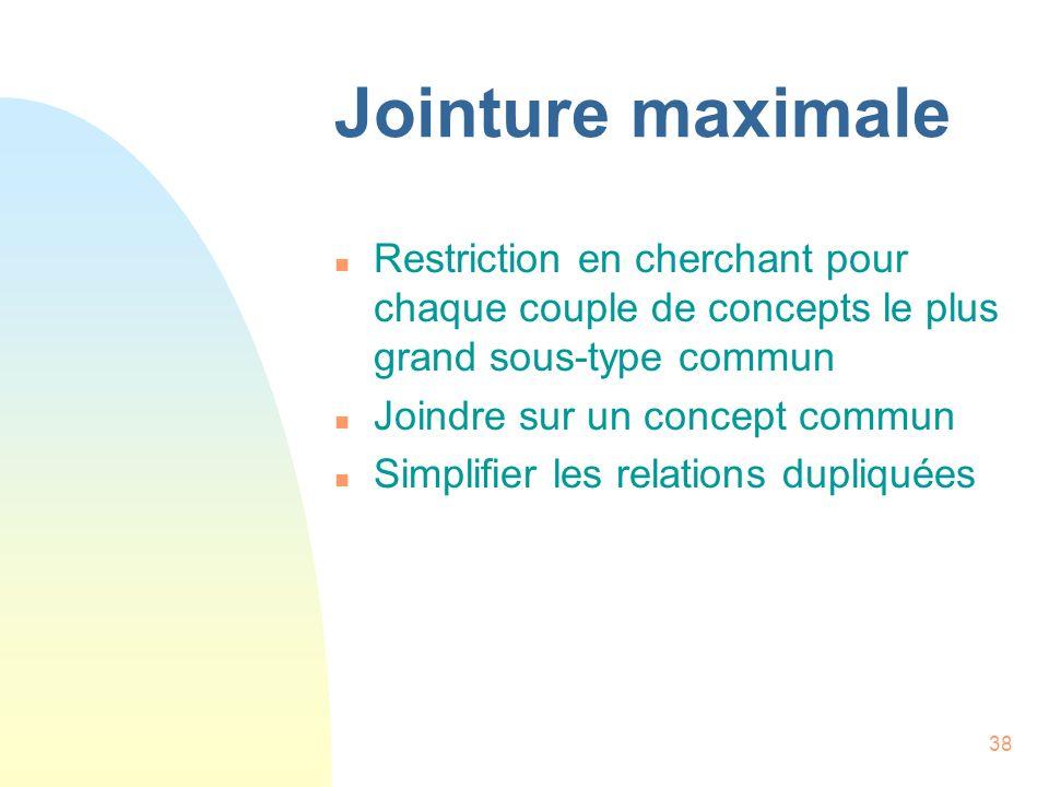 38 Jointure maximale n Restriction en cherchant pour chaque couple de concepts le plus grand sous-type commun n Joindre sur un concept commun n Simpli