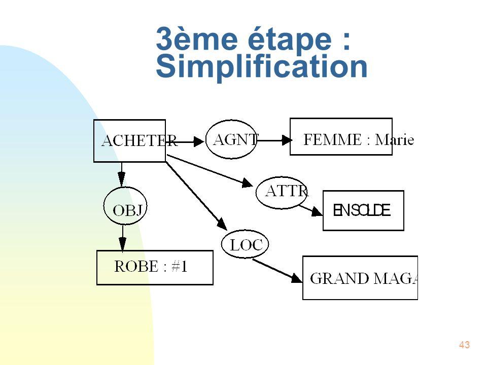 43 3ème étape : Simplification