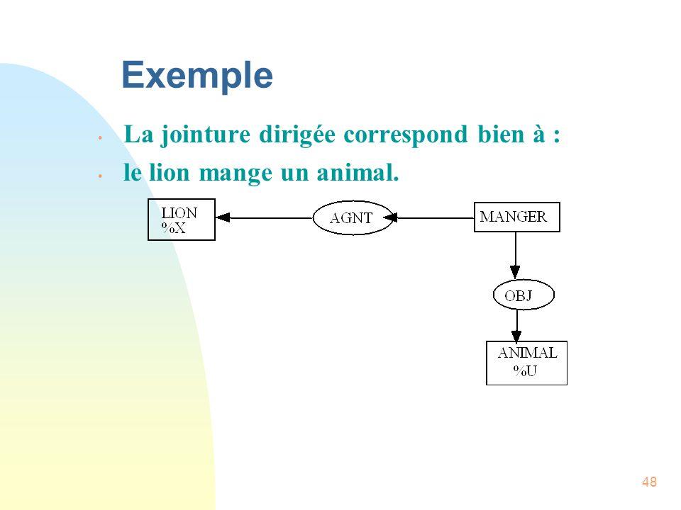 48 Exemple La jointure dirigée correspond bien à : le lion mange un animal.