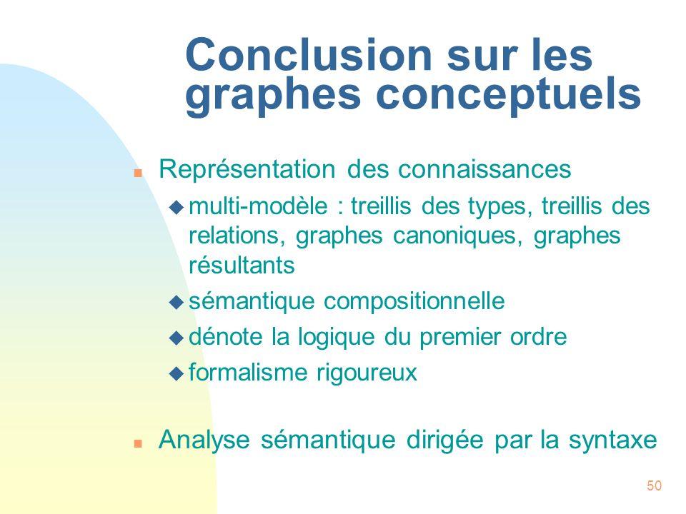 50 Conclusion sur les graphes conceptuels n Représentation des connaissances u multi-modèle : treillis des types, treillis des relations, graphes cano