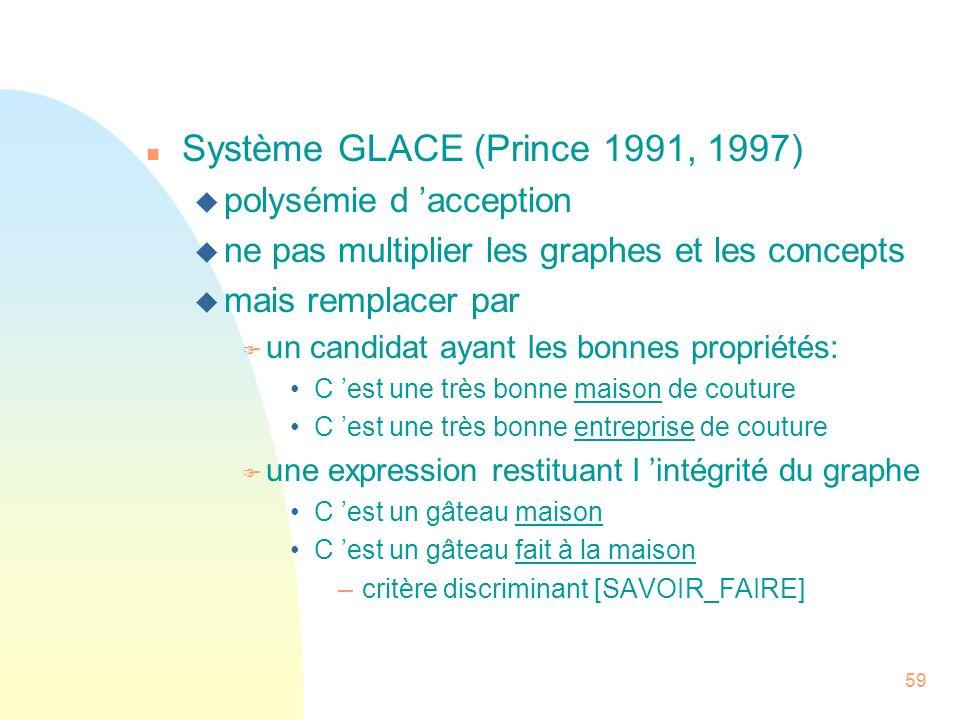 59 n Système GLACE (Prince 1991, 1997) u polysémie d acception u ne pas multiplier les graphes et les concepts u mais remplacer par F un candidat ayan
