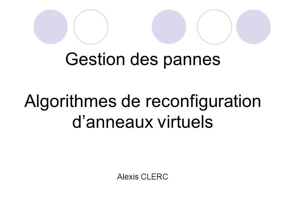 Gestion des pannes Algorithmes de reconfiguration danneaux virtuels Alexis CLERC