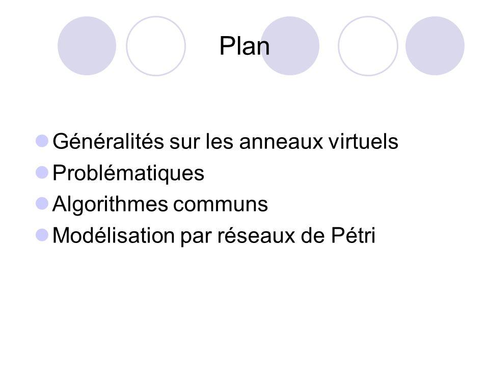 Plan Généralités sur les anneaux virtuels Problématiques Algorithmes communs Modélisation par réseaux de Pétri
