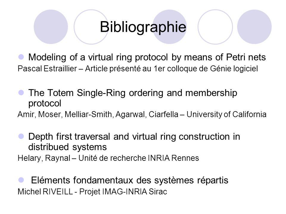 Bibliographie Modeling of a virtual ring protocol by means of Petri nets Pascal Estraillier – Article présenté au 1er colloque de Génie logiciel The T