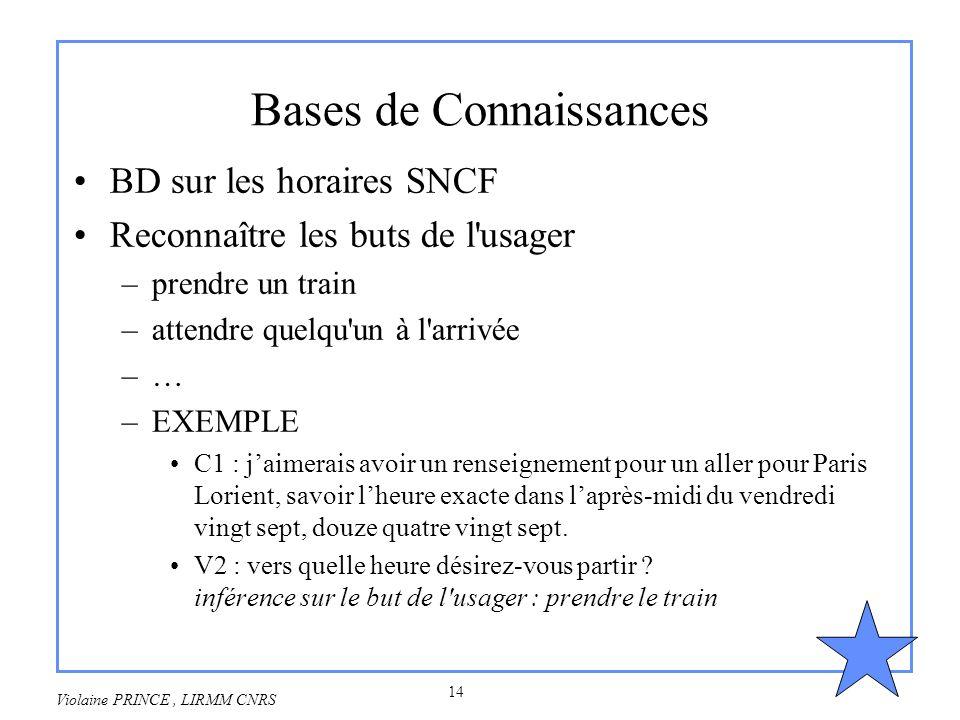 14 Violaine PRINCE, LIRMM CNRS Bases de Connaissances BD sur les horaires SNCF Reconnaître les buts de l'usager –prendre un train –attendre quelqu'un