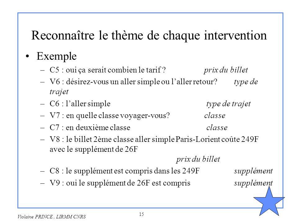 15 Violaine PRINCE, LIRMM CNRS Reconnaître le thème de chaque intervention Exemple –C5 : oui ça serait combien le tarif ?prix du billet –V6 : désirez-