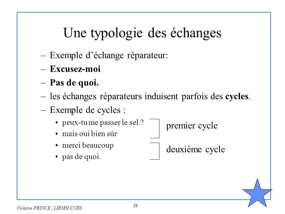 26 Violaine PRINCE, LIRMM CNRS Une typologie des échanges –Exemple déchange réparateur: –Excusez-moi –Pas de quoi. –les échanges réparateurs induisent