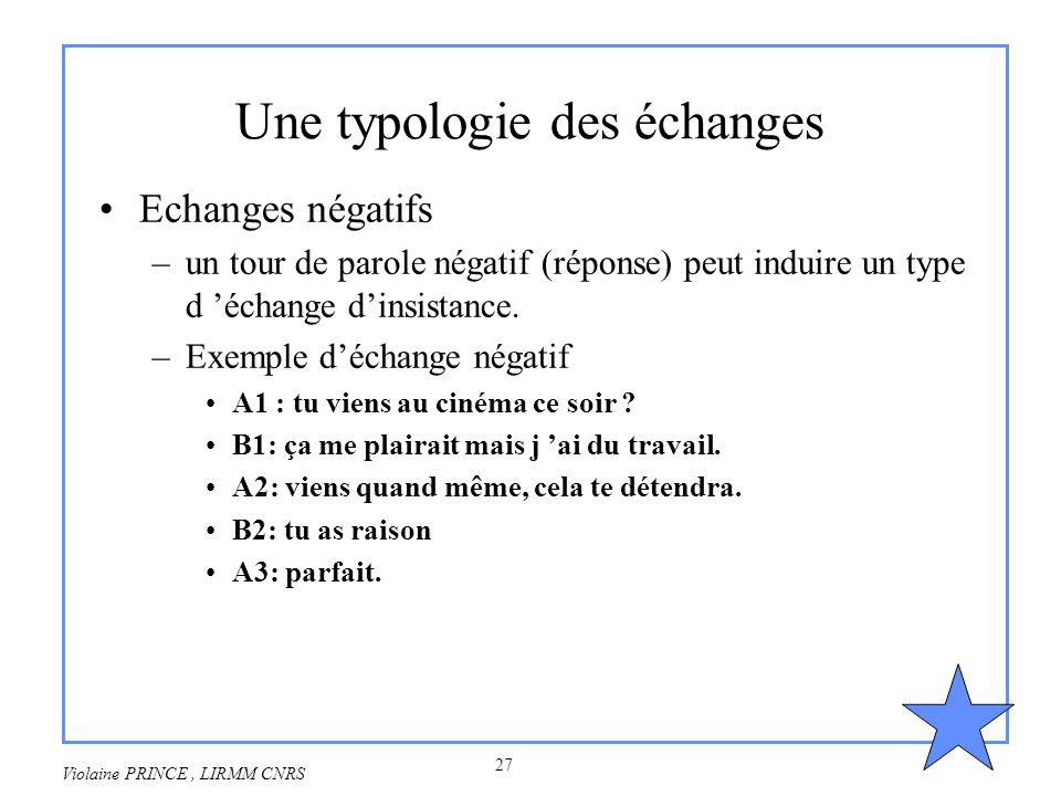 27 Violaine PRINCE, LIRMM CNRS Une typologie des échanges Echanges négatifs –un tour de parole négatif (réponse) peut induire un type d échange dinsis