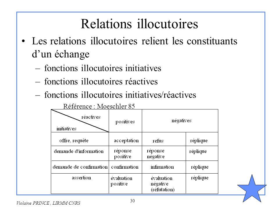 30 Violaine PRINCE, LIRMM CNRS Relations illocutoires Les relations illocutoires relient les constituants dun échange –fonctions illocutoires initiati