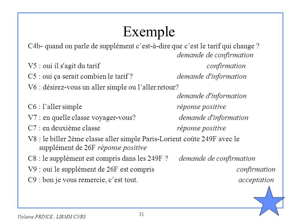 31 Violaine PRINCE, LIRMM CNRS Exemple C4b- quand on parle de supplément cest-à-dire que cest le tarif qui change ? demande de confirmation V5 : oui i