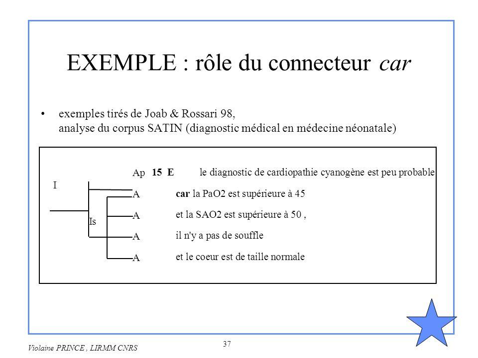 37 Violaine PRINCE, LIRMM CNRS EXEMPLE : rôle du connecteur car exemples tirés de Joab & Rossari 98, analyse du corpus SATIN (diagnostic médical en mé