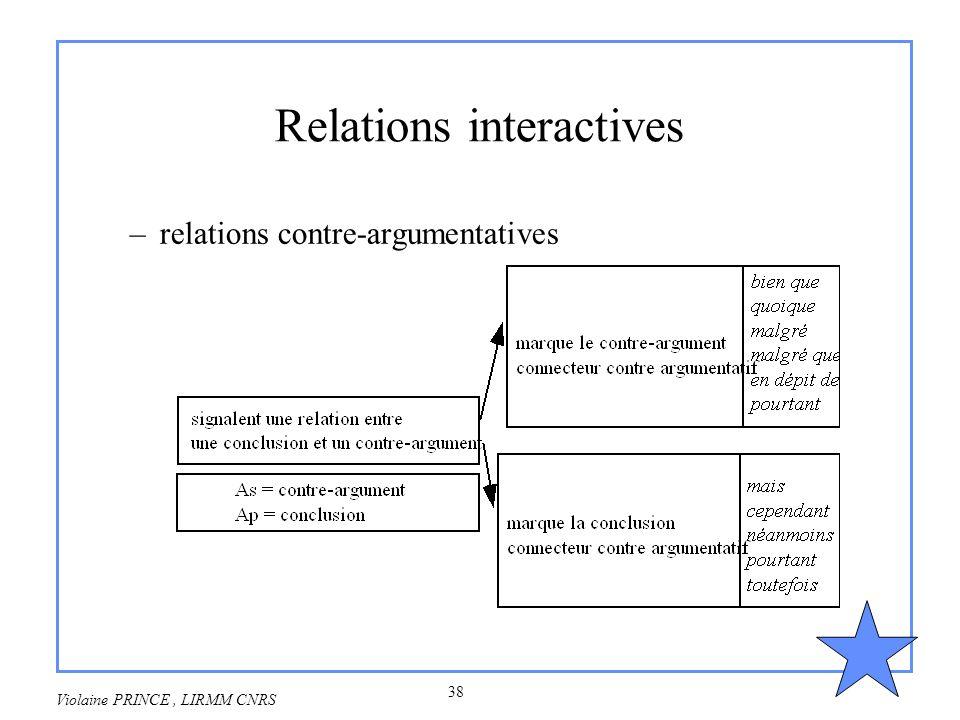 38 Violaine PRINCE, LIRMM CNRS Relations interactives –relations contre-argumentatives