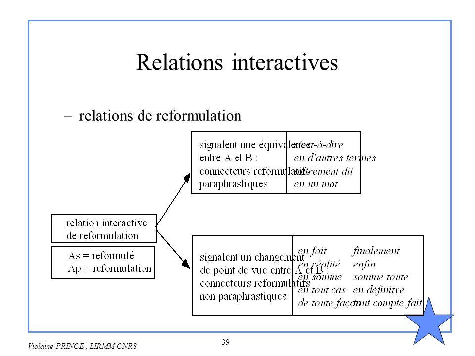 39 Violaine PRINCE, LIRMM CNRS Relations interactives –relations de reformulation