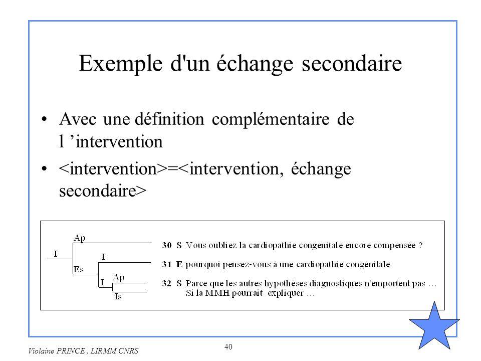 40 Violaine PRINCE, LIRMM CNRS Exemple d'un échange secondaire Avec une définition complémentaire de l intervention =