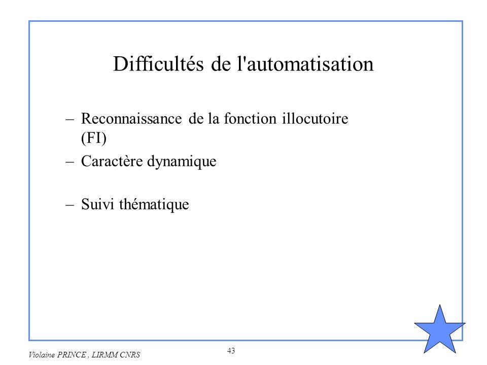 43 Violaine PRINCE, LIRMM CNRS Difficultés de l'automatisation –Reconnaissance de la fonction illocutoire (FI) –Caractère dynamique –Suivi thématique