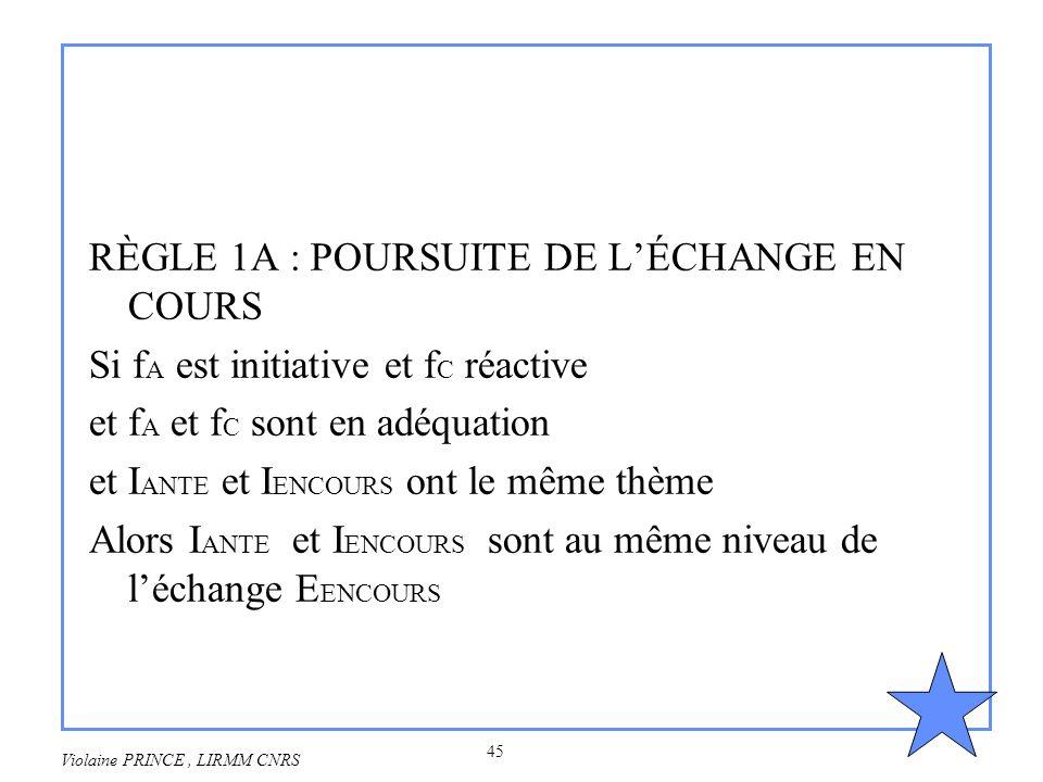 45 Violaine PRINCE, LIRMM CNRS RÈGLE 1A : POURSUITE DE LÉCHANGE EN COURS Si f A est initiative et f C réactive et f A et f C sont en adéquation et I A