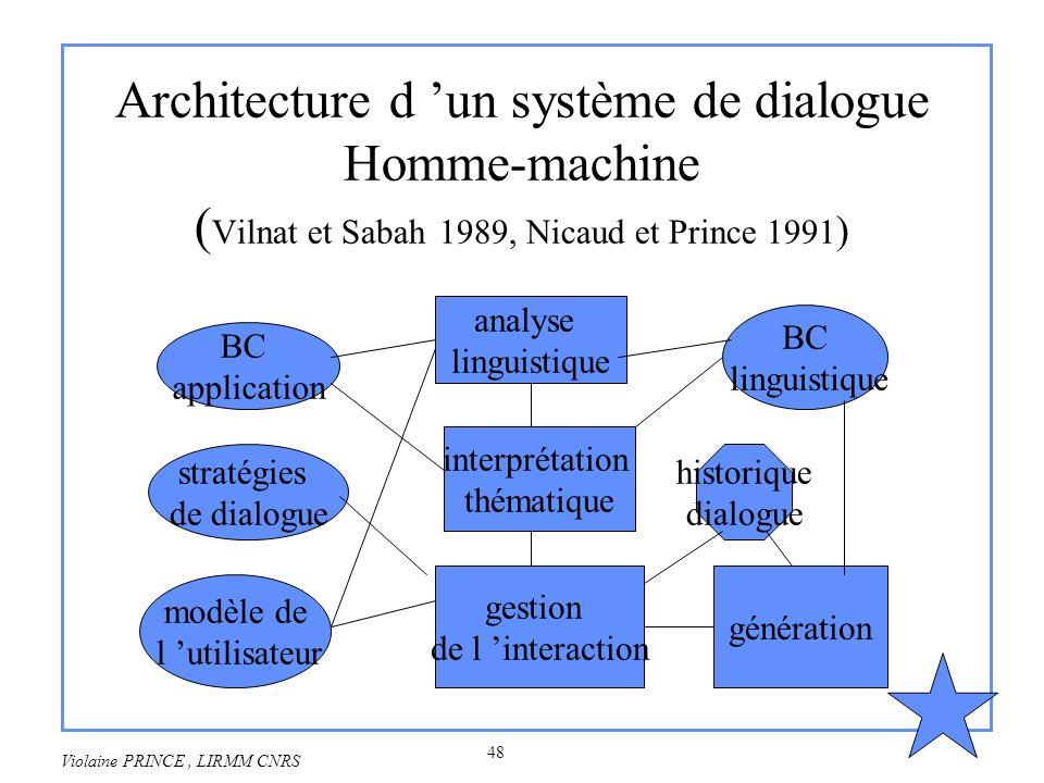 48 Violaine PRINCE, LIRMM CNRS Architecture d un système de dialogue Homme-machine ( Vilnat et Sabah 1989, Nicaud et Prince 1991 ) modèle de l utilisa