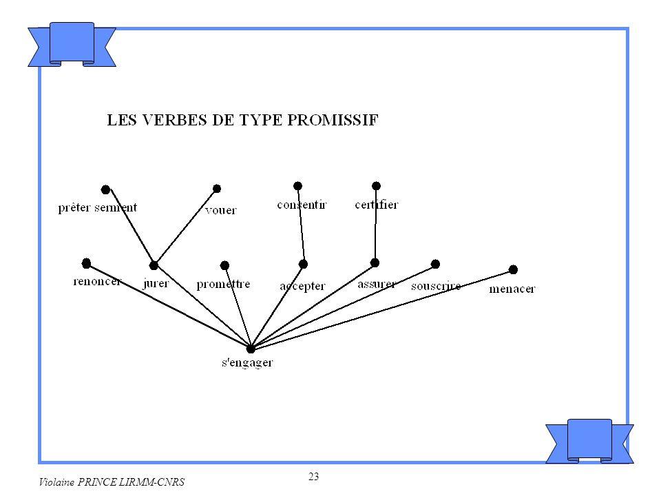 24 Violaine PRINCE LIRMM-CNRS Les Expressifs But illocutoire : –exprimer un état psychologique associé à l acte expressif (plaisir/déplaisir, désir/rejet,etc).